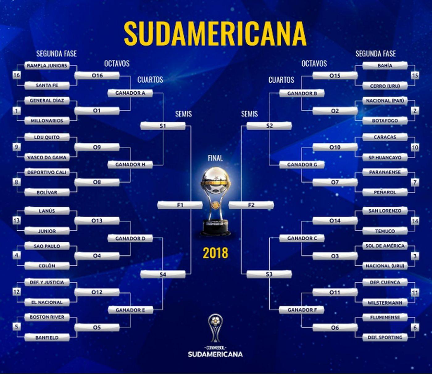 Image Result For Fluminense Sul Americana